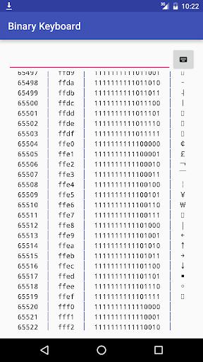 65505 binary options nba champions betting