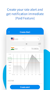 Currency Converter and Exchange Rate Alert