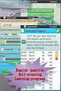 Japanese Remember, JLPT N5~N1