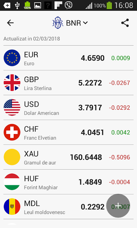 bănci de schimb valutar