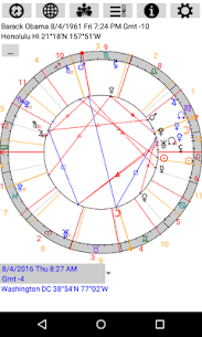 Astrological Charts Lite For Pc- Download And Install  (Windows 7, 8, 10 And Mac) 5
