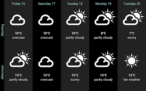Weather for Spain Screenshot
