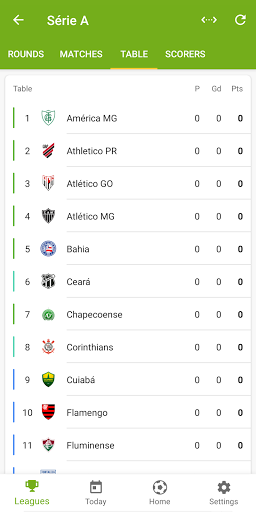 Lance Resultados - Serie A 2021 apktram screenshots 6