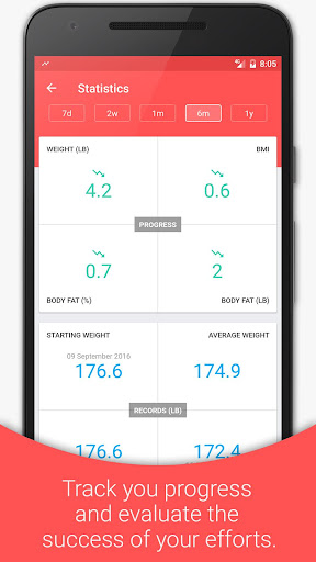 BMI and Weight Tracker 3.8.5 Screenshots 2