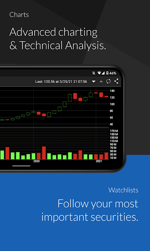 Foto do baha stocks - finance, investing, watchlists, news