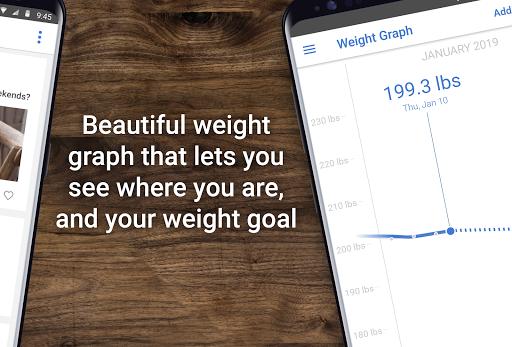 Noom: Health & Weight 8.32.2 Screenshots 7
