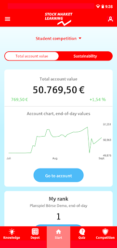 Stock Market Learning 4.2.2 screenshots 2