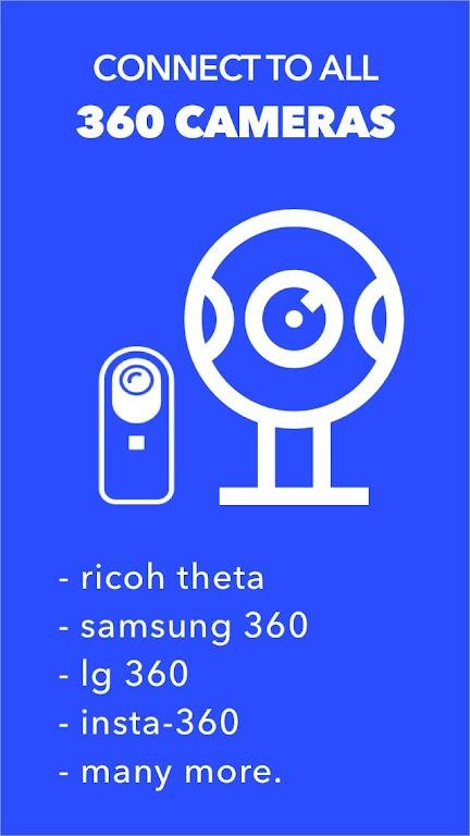 Panorama 360 Camera: Virtual Tours: 360 Photos  poster 2