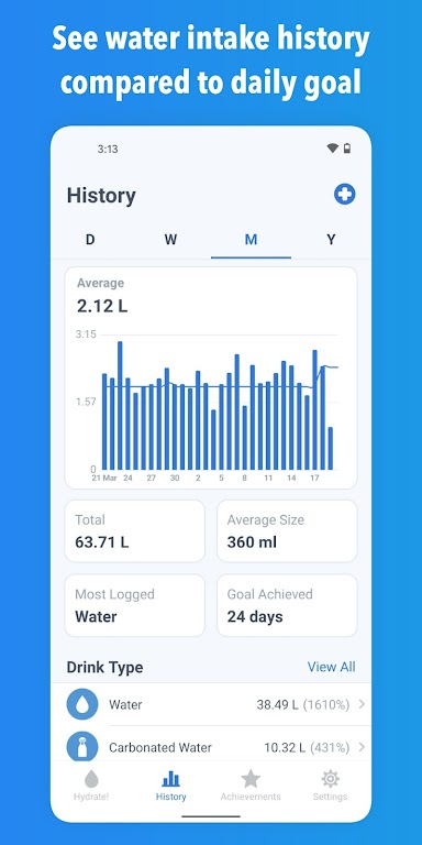 WaterMinder - Water Tracker and Drink Reminder App  poster 1