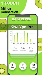Kiwi VPN Pro – VPN connection proxy changer MOD (Paid) 4