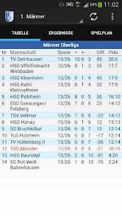 TSG Münster Handball  For Pc – [windows 10/8/7 And Mac] – Free Download In 2021 1