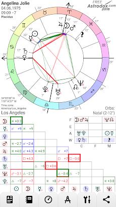 Astrodox Astrologyのおすすめ画像1