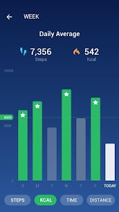 Step Counter – Pedometer Free & Calorie Counter 2