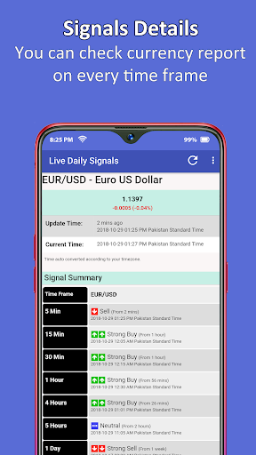 Live Forex Signals - Buy/Sell  Paidproapk.com 2