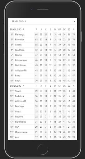 EsportesBR - Agenda do futebol 5.8 Screenshots 3