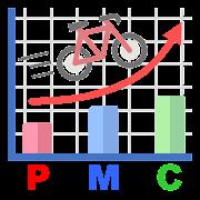 PMC Maker