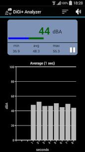 DiGi+ SPL Audio Analyzer For Pc 2020 (Windows, Mac) Free Download 5