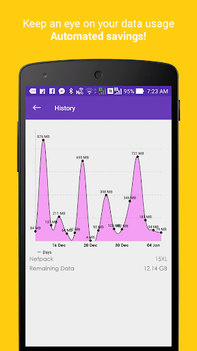Cell.Fish - Safe SMS, Slick Dialer, Save Money Wiz apktram screenshots 7