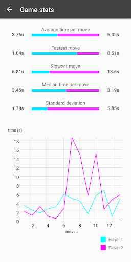 Chess Clock - Game Timer & Stats  screenshots 8