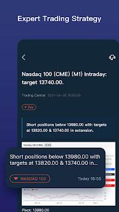 TOP Analyst - Invest,Wealth