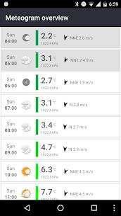 Meteogram Weather Widget Mod Apk- Donate version (Paid features unlocked) 7