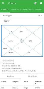 Jyotshika - Vedic Astrology 1.4.97