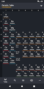 Periodic Table 2020 PRO - Chemistry 0.2.108 (Patched)