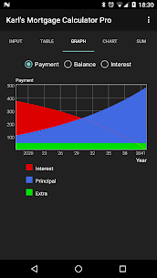 Karl's Mortgage Calculator Pro 3