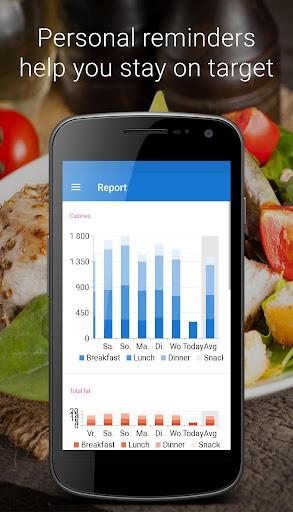 Foto do iEatBetter: Food Diary