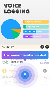 care manager tracking keto diet
