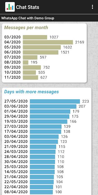 Screenshot 6 de Chat Stats para WhatsApp para android