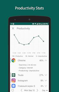 Smart App Tracking: Trudo