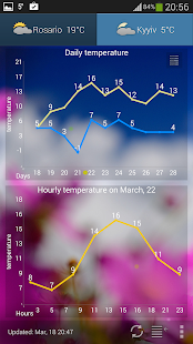 Weather ACE 1.12.32 Screenshots 6