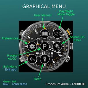 Cronosurf Wave watch 5