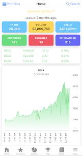 StockNow – Stock Exchange DSE 1