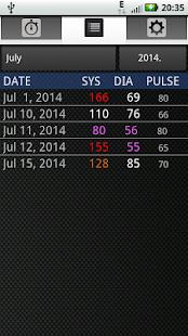 Blood pressure memo