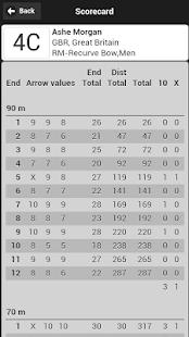 Ianseo Scorekeeper