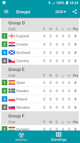 Results for EuroCup Football 2020 /2021