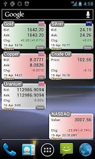 Gold Live! Widget - Gold Price, Silver Price