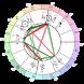 Astrodox Astrology