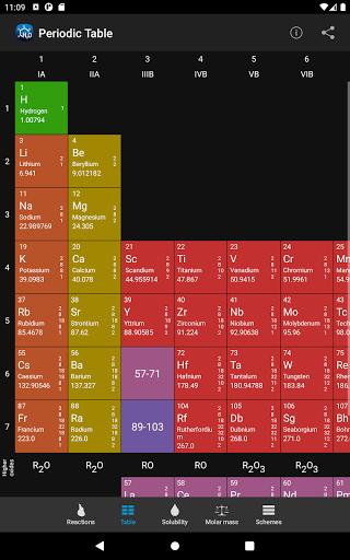 Chemistry 3.6 Screenshots 11
