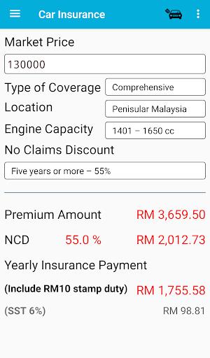 Car Loan Calculator (Malaysia)  screenshots 5