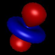 Hydrogen Atom Orbitals