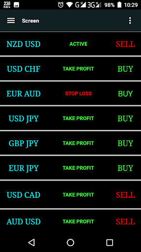 Forex Signals-Live Buy/sell  Paidproapk.com 2