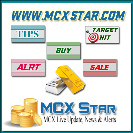 mcx prekybos naujienos