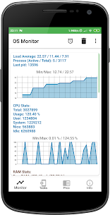 OS Monitor Mod Apk: Tasks Monitor (Premium/Paid Unlocked) 1