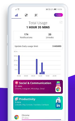 Digitox : Digital Wellbeing - Screen Time 4.3.1 screenshots 2