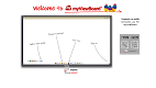 screenshot of myViewBoard Whiteboard - Your Digital Whiteboard