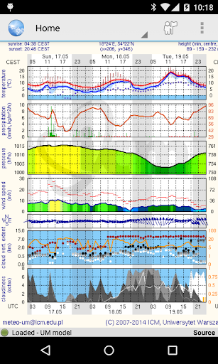Meteo - meteo.pl reader 1.9.1 Screenshots 1