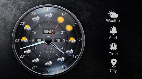 Wettervorhersage Widget Screenshot